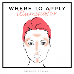 where-to-apply-illuminator