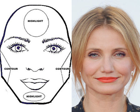 Makeup tips - Contouring techniques for four different face shapes